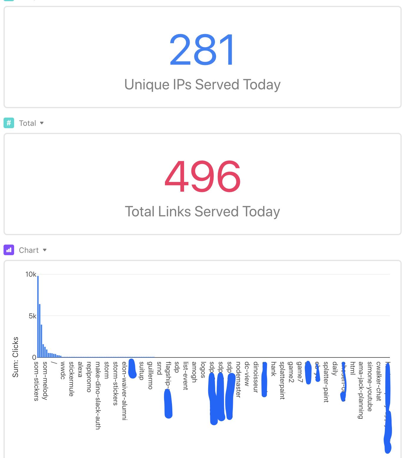 https://cloud-gusi5ljed.vercel.app/0screenshot_2020-06-22_21.52.07.png